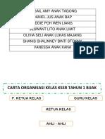 CARTA ORGANISASI KLS.docx