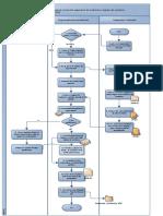 Control de Asistencia PDF