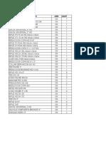 Cotizacion de Accesorios Promotoas de Inversiones