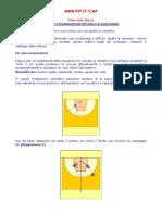 Giganti Del Basket - Giancarlo Sacco - Principi e Fondamentali Del Gioco in Post Basso