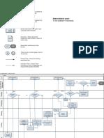 Beximco_ProcessMap_BFSL1