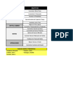 Tabla Resumen Balance Score Card.xlsx