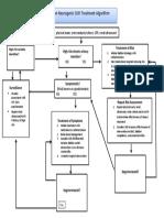 yuvraj singh book pdf download