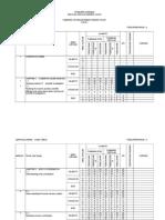PLAN J Science Form 4 (EDITED) 2011.xls