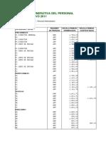 Escala Remunerativa Del Personal Administrativo en Universidades Publicas