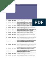 Matriz de Riesgos Control y Protecciones.