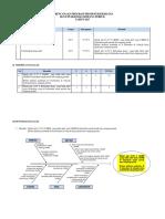 Identifikasi mslh, fishbone, rencana promkes.docx