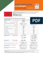 1506 Ci Resinter Fi Maroc 0