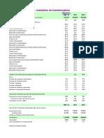 Sectoriel Industries Transformation 2014