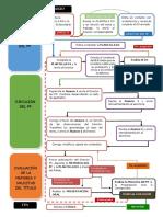 Diagrama de Flujo NormativaPF ESP