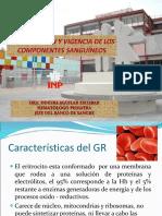 Conservacion y Vigencia de Los Componentes Sanguineos