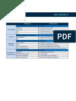 Formato Balance Scorecard