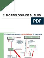 2. Morfologia de Suelos