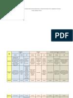 Matriz de Reconocimiento de Recursos Tecnológicos de La Institución Educativa Ernestina Pantoja