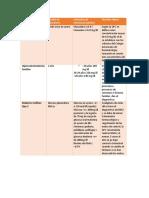Laboratorio y Decisiones Clínicas