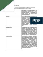 Estructural funcionalismo.pdf