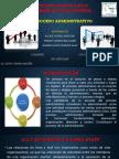 EQUIPO 3 LINEA STAFF, DESENTRALIZACION Y R. HUMANOS.pptx