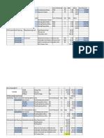 Import Process GSTs4ha