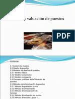 349231230-unidad-II-Diseno-y-evluacion-de-puestos-ppt.ppt