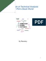 Technical_Analysis_by_Pharmboy.pdf
