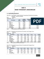 BAB II  Data