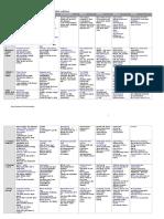 New Headway 4th Ed Pre-Intermediate Programacion Reducida EOI Castellano