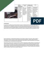 Posible Contaminación.docx