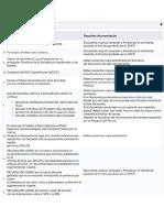 Requisitos Persona Juridica_SIPE