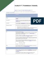 Extras - Alignability - Glossary.pdf