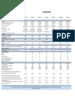 Caracteristicas t Cnicas Nuevo Duster - JD1 -