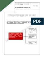 RESPONSABILIDADES-SGSST.pdf