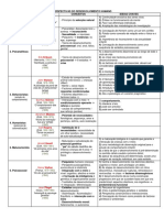 PDI_PERSPECTIVAS DO DESENVOLVIMENTO HUMANO.pdf