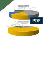 Caracterización de Residuos Sólidos UCSS Chulucanas