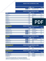 RENAULT PDF Liviano