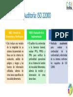Proceso de Auditoría ISO22000