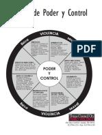 circulo de Poder y control.pdf