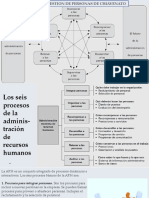 Laboral_gestion de Personas