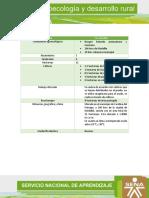 Plan de manejo ambiental - Finca