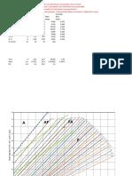 WRC-1992 Diagram FN Calculator - 2013-08 Rev