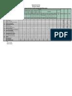 Scs Schedule
