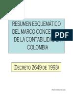 Resumen Esquematico Del Marco Conceptual de La Contabilidad en Colombia