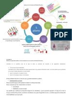Entregable 2 Pilares de La Educacion Nuevo Modelo Educación 2017