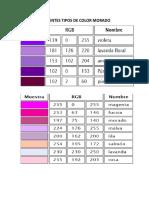 Diferentes Tipos de Color Morado