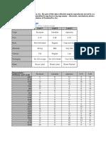Kirin Data (Conjoint)