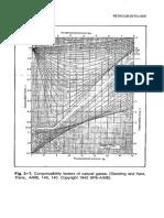 Graficas- Comportamiento de Fases