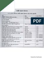 Bangla_Literature__previous_BCS_questions_.pdf