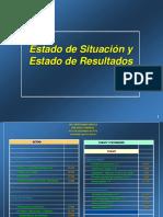 Cuentas Del Bg y de Resultados j14