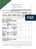 Solución Matriz de Jerarquizacion Con Medidas de Prevención y Control Frente a Un Peligro o Riesgo