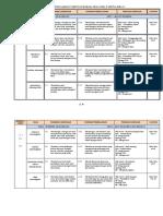 Rancangan-Tahunan-BM-SJKC-Tahun-6-2016