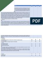 Tabela de Incidênci e Não Incidência de INSS - IRRF - FGTS